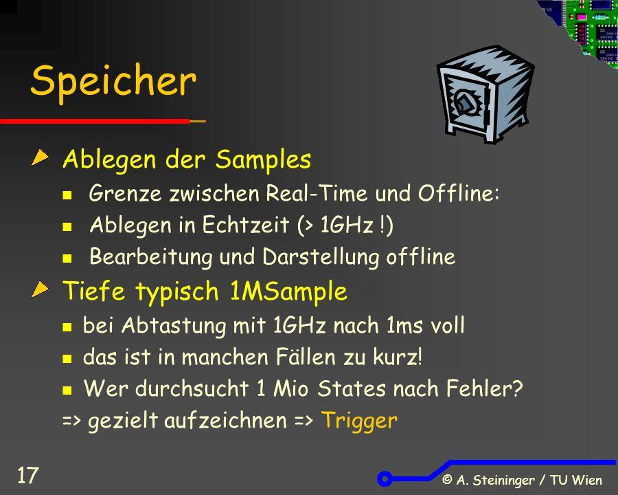 © A. Steininger / TU Wien 17 Speicher Ablegen der Samples Grenze zwischen Real-Time und Offline: Ablegen in Echtzeit (> 1GHz !) Bearbeitung und Darste