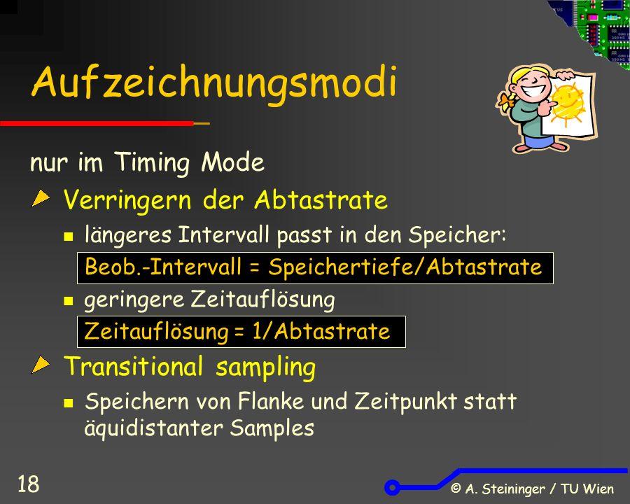 © A. Steininger / TU Wien 18 Aufzeichnungsmodi nur im Timing Mode Verringern der Abtastrate längeres Intervall passt in den Speicher: Beob.-Intervall