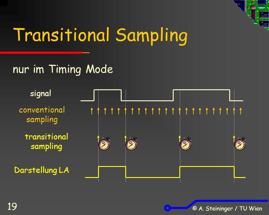 © A. Steininger / TU Wien 19 Transitional Sampling nur im Timing Mode conventional sampling signal Darstellung LA transitional sampling