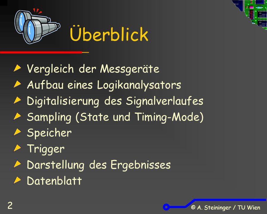 © A. Steininger / TU Wien 2 Überblick Vergleich der Messgeräte Aufbau eines Logikanalysators Digitalisierung des Signalverlaufes Sampling (State und T