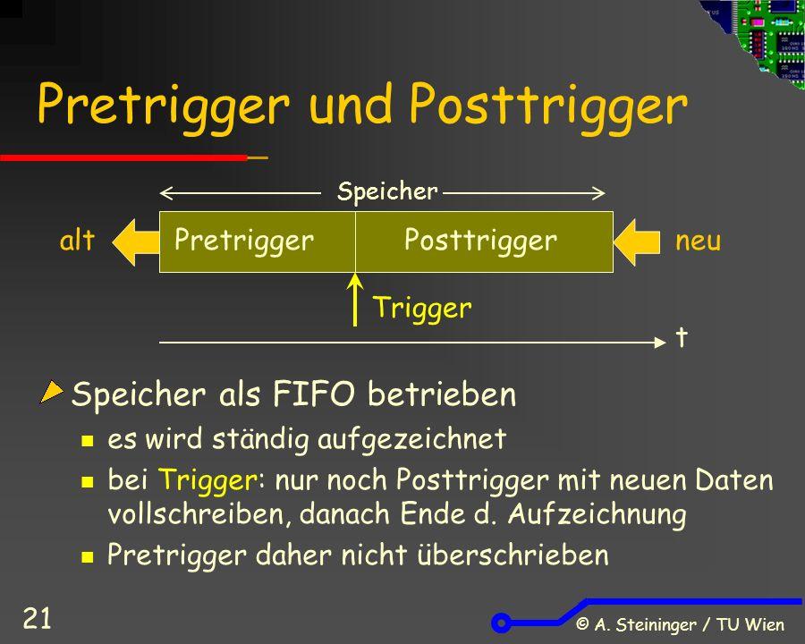 © A. Steininger / TU Wien 21 Pretrigger und Posttrigger Speicher als FIFO betrieben es wird ständig aufgezeichnet bei Trigger: nur noch Posttrigger mi