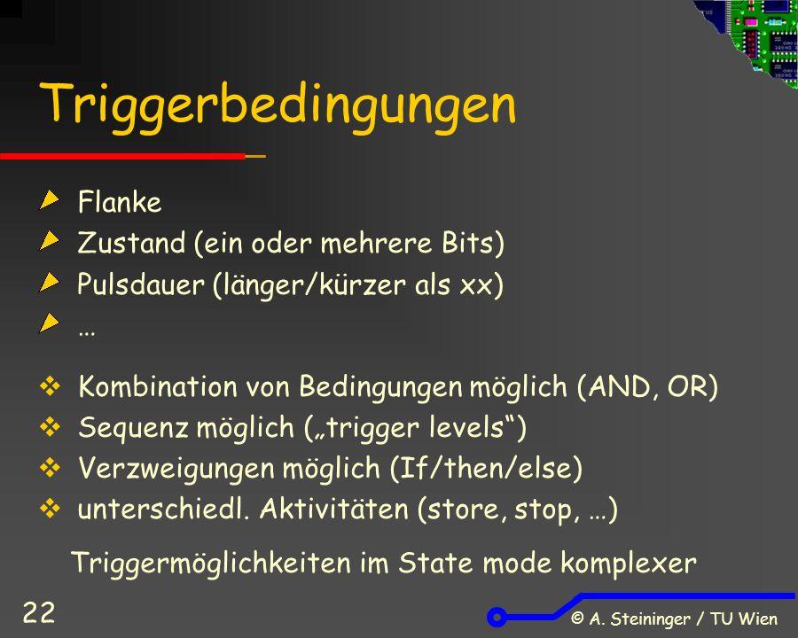 © A. Steininger / TU Wien 22 Triggerbedingungen Flanke Zustand (ein oder mehrere Bits) Pulsdauer (länger/kürzer als xx) …  Kombination von Bedingunge
