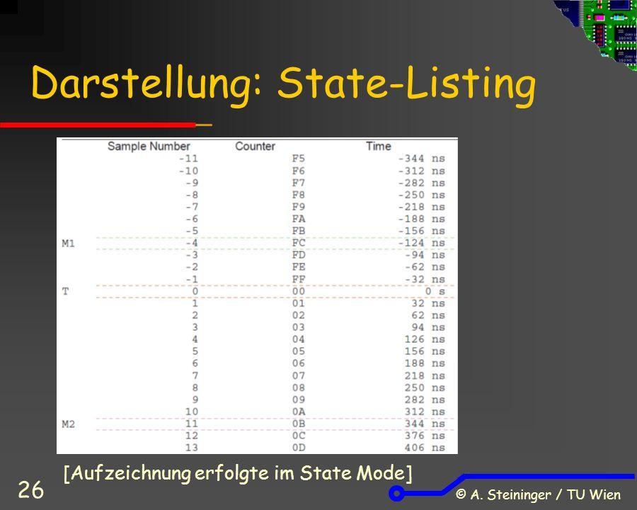 © A. Steininger / TU Wien 26 Darstellung: State-Listing [Aufzeichnung erfolgte im State Mode]