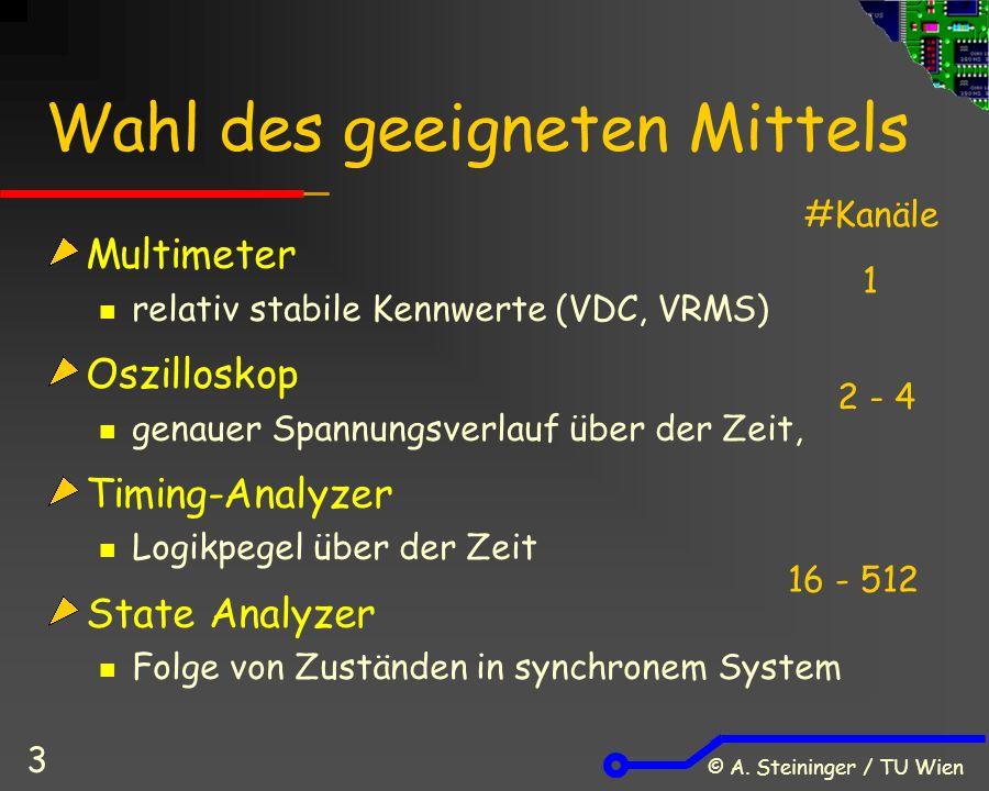 © A. Steininger / TU Wien 3 Wahl des geeigneten Mittels Multimeter relativ stabile Kennwerte (VDC, VRMS) Oszilloskop genauer Spannungsverlauf über der