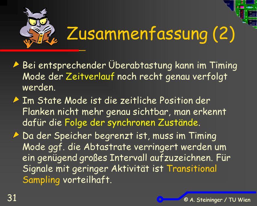 © A. Steininger / TU Wien 31 Zusammenfassung (2) Bei entsprechender Überabtastung kann im Timing Mode der Zeitverlauf noch recht genau verfolgt werden