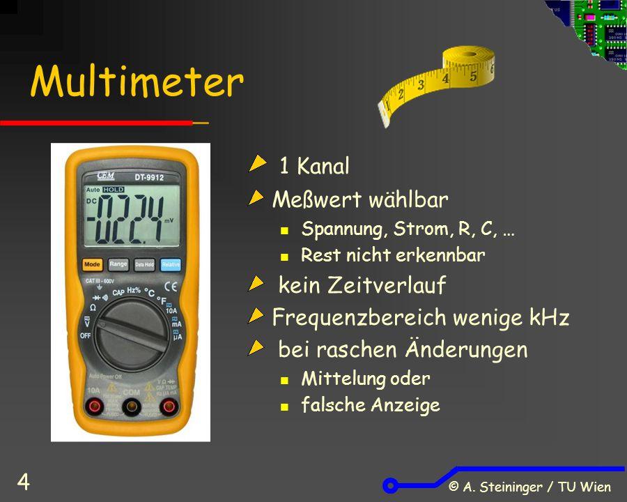 © A. Steininger / TU Wien 4 Multimeter 1 Kanal Meßwert wählbar Spannung, Strom, R, C, … Rest nicht erkennbar kein Zeitverlauf Frequenzbereich wenige k