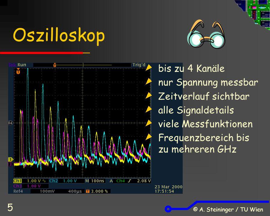 © A. Steininger / TU Wien 5 Oszilloskop bis zu 4 Kanäle nur Spannung messbar Zeitverlauf sichtbar alle Signaldetails viele Messfunktionen Frequenzbere