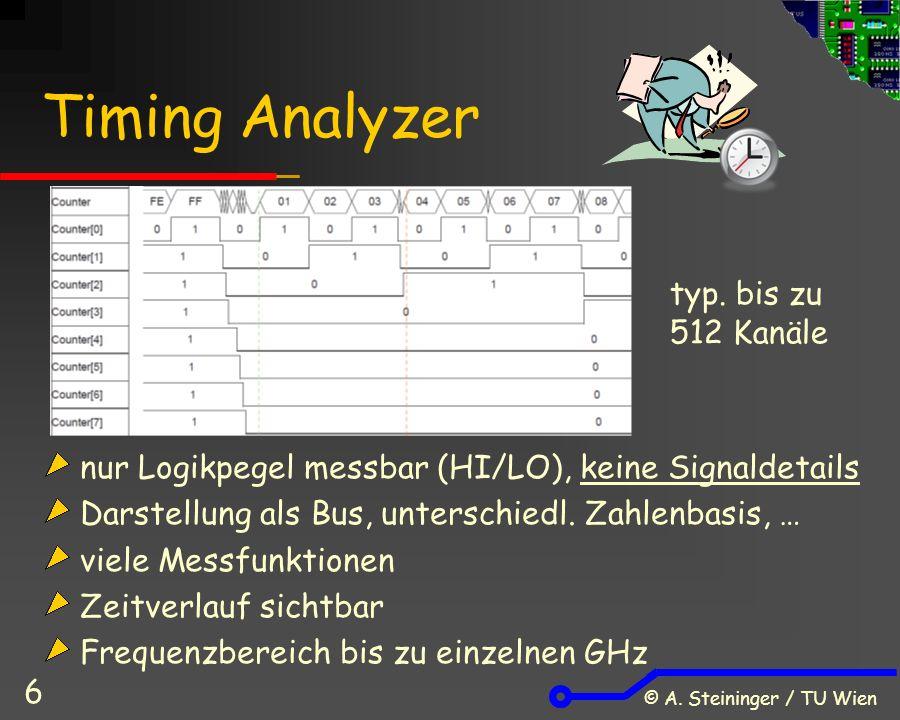 © A. Steininger / TU Wien 6 Timing Analyzer nur Logikpegel messbar (HI/LO), keine Signaldetails Darstellung als Bus, unterschiedl. Zahlenbasis, … viel