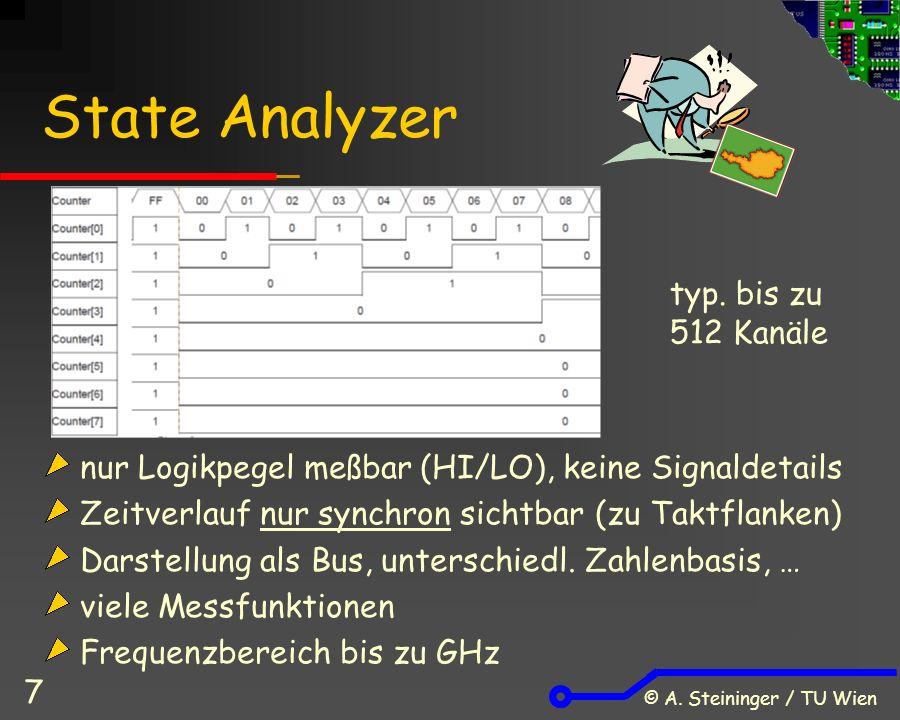 © A. Steininger / TU Wien 7 State Analyzer nur Logikpegel meßbar (HI/LO), keine Signaldetails Zeitverlauf nur synchron sichtbar (zu Taktflanken) Darst