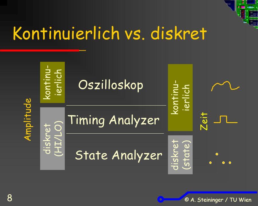 © A. Steininger / TU Wien 8 Kontinuierlich vs. diskret Oszilloskop Timing Analyzer State Analyzer Amplitude kontinu- ierlich diskret (HI/LO) Zeit kont