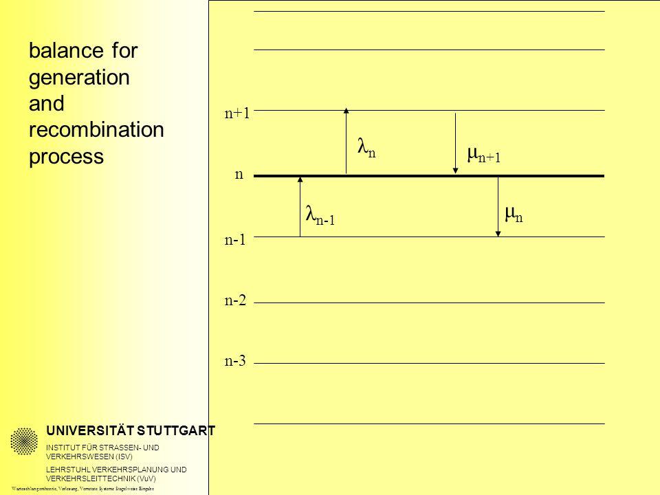 balance for generation and recombination process UNIVERSITÄT STUTTGART INSTITUT FÜR STRASSEN- UND VERKEHRSWESEN (ISV) LEHRSTUHL VERKEHRSPLANUNG UND VERKEHRSLEITTECHNIK (VuV) n+1 n-3 n-2 n-1 n μ n+1 λ n-1 μnμn λnλn Warteschlangentheorie, Vorlesung, Vernetzte Systeme Stapelweise Eingabe