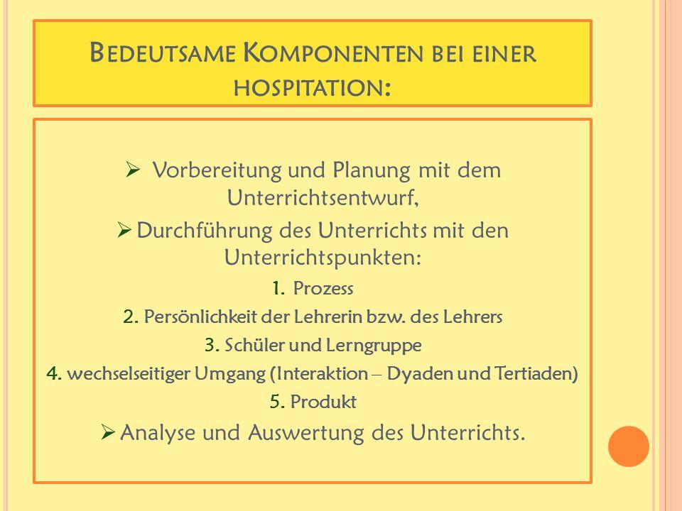 B EDEUTSAME K OMPONENTEN BEI EINER HOSPITATION :  Vorbereitung und Planung mit dem Unterrichtsentwurf,  Durchführung des Unterrichts mit den Unterrichtspunkten: 1.Prozess 2.Persönlichkeit der Lehrerin bzw.