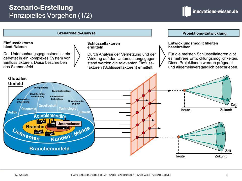 30. Juni 2016© 2006 innovations-wissen.de | SPP GmbH - Lindberghring 1 - 33124 Büren | All rights reserved.3 Szenario-Erstellung Prinzipielles Vorgehe