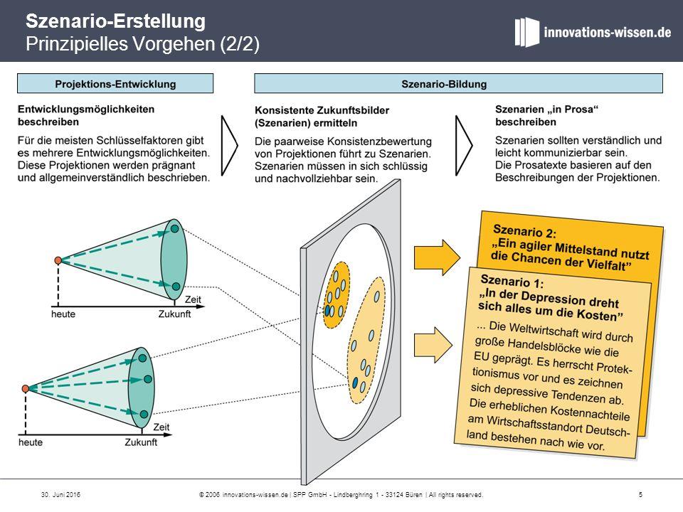 30. Juni 2016© 2006 innovations-wissen.de | SPP GmbH - Lindberghring 1 - 33124 Büren | All rights reserved.5 Szenario-Erstellung Prinzipielles Vorgehe