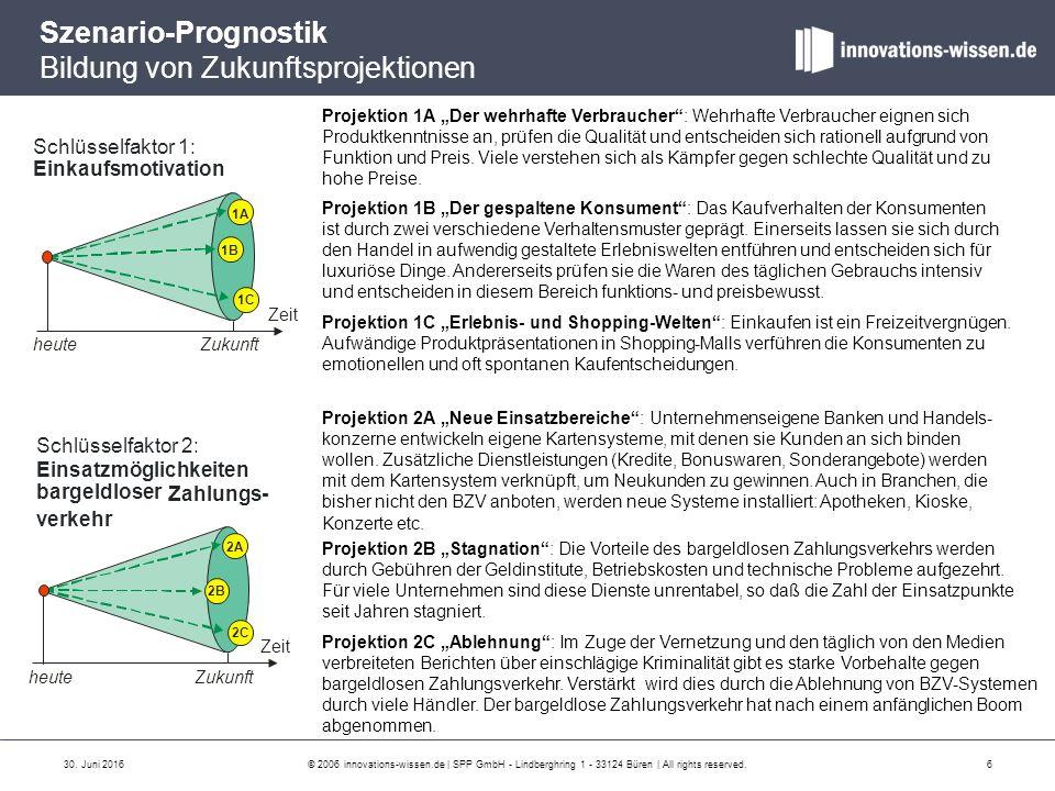 30. Juni 2016© 2006 innovations-wissen.de | SPP GmbH - Lindberghring 1 - 33124 Büren | All rights reserved.6 Szenario-Prognostik Bildung von Zukunftsp
