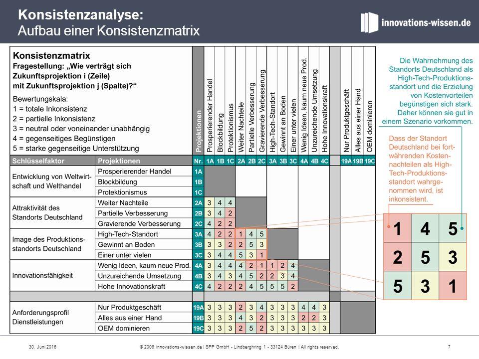 30. Juni 2016© 2006 innovations-wissen.de | SPP GmbH - Lindberghring 1 - 33124 Büren | All rights reserved.7 Konsistenzanalyse: Aufbau einer Konsisten