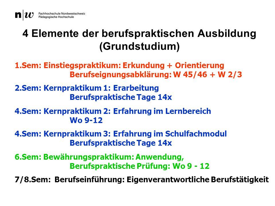 2 bzw.3 Elemente der berufspraktischen Ausbildung (Aufbau bzw.