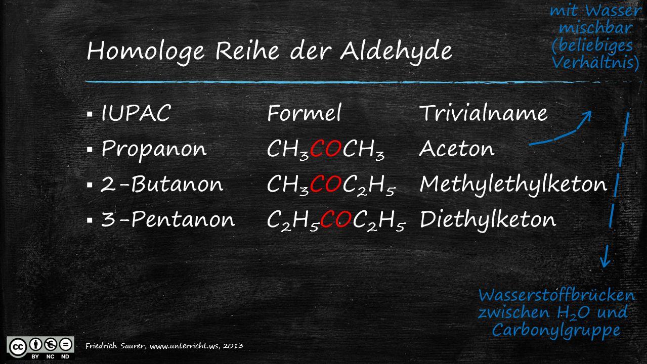 Friedrich Saurer, 2013, www.unterricht.ws Homologe Reihe der Aldehyde  IUPACFormelTrivialname  PropanonCH 3 COCH 3 Aceton  2-ButanonCH 3 COC 2 H 5