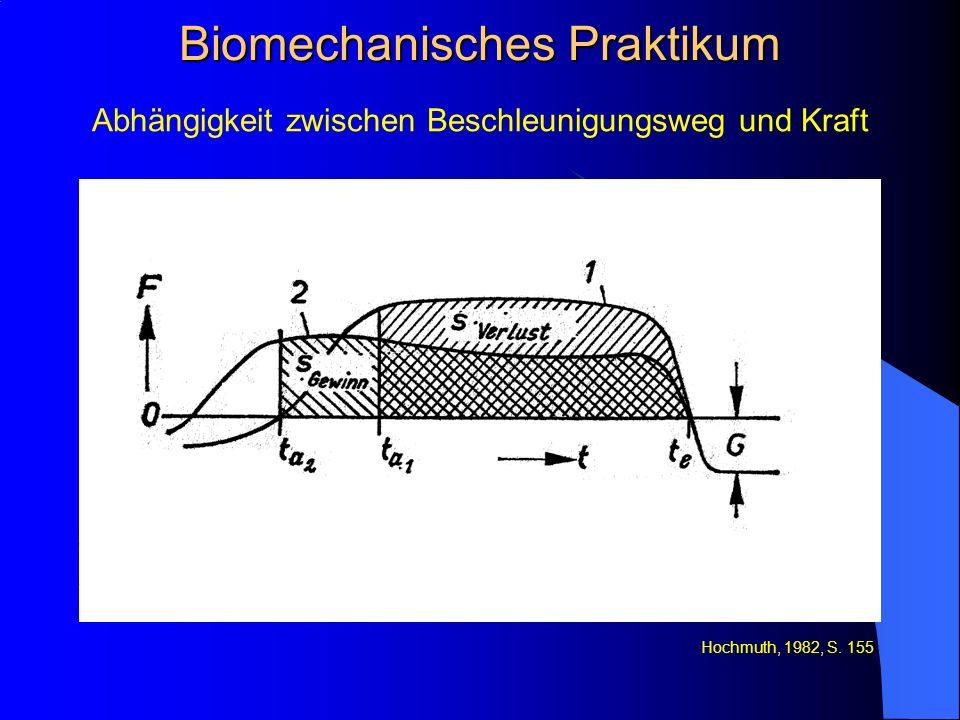 Abhängigkeit zwischen Beschleunigungsweg und Kraft Biomechanisches Praktikum Hochmuth, 1982, S. 155