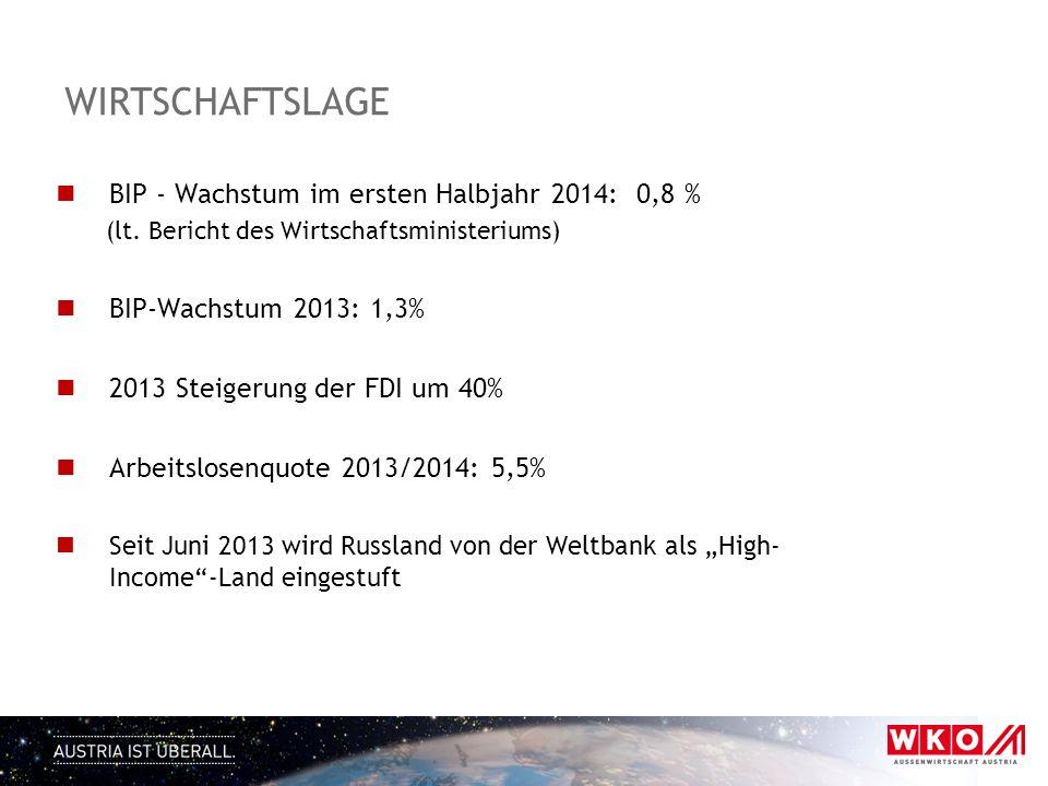 WIRTSCHAFTSLAGE BIP - Wachstum im ersten Halbjahr 2014: 0,8 % (lt. Bericht des Wirtschaftsministeriums) BIP-Wachstum 2013: 1,3% 2013 Steigerung der FD