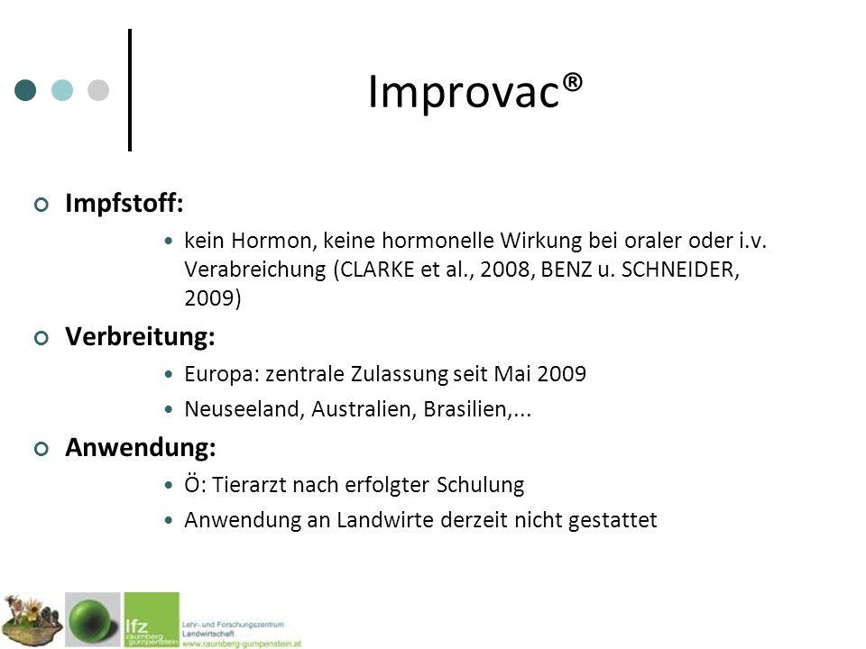 Improvac® Impfstoff: kein Hormon, keine hormonelle Wirkung bei oraler oder i.v. Verabreichung (CLARKE et al., 2008, BENZ u. SCHNEIDER, 2009) Verbreitu