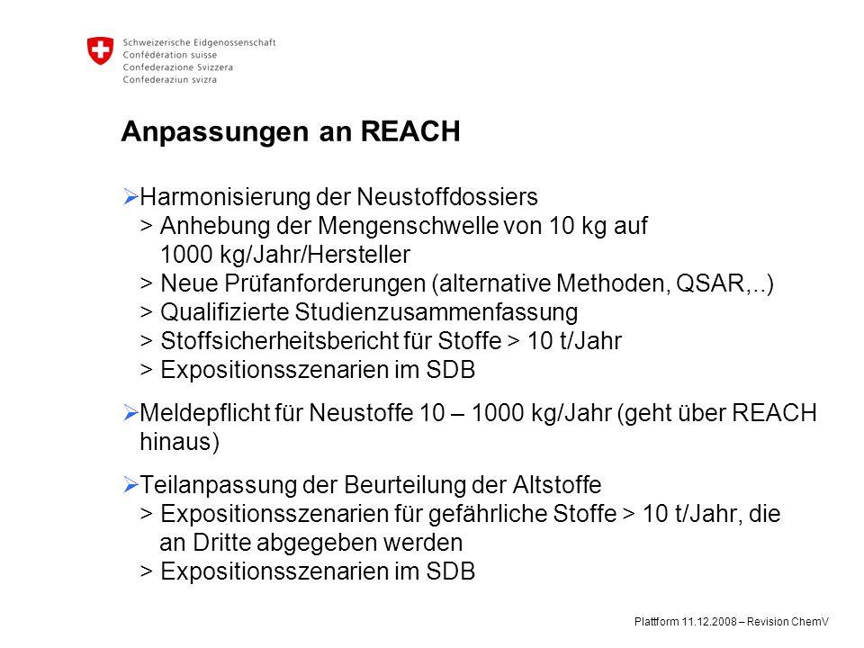 Plattform 11.12.2008 – Revision ChemV Anpassungen an REACH  Harmonisierung der Neustoffdossiers > Anhebung der Mengenschwelle von 10 kg auf 1000 kg/Jahr/Hersteller > Neue Prüfanforderungen (alternative Methoden, QSAR,..) > Qualifizierte Studienzusammenfassung > Stoffsicherheitsbericht für Stoffe > 10 t/Jahr > Expositionsszenarien im SDB  Meldepflicht für Neustoffe 10 – 1000 kg/Jahr (geht über REACH hinaus)  Teilanpassung der Beurteilung der Altstoffe > Expositionsszenarien für gefährliche Stoffe > 10 t/Jahr, die an Dritte abgegeben werden > Expositionsszenarien im SDB