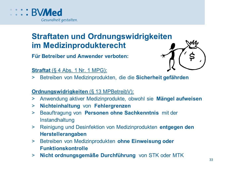 33 Straftaten und Ordnungswidrigkeiten im Medizinprodukterecht Für Betreiber und Anwender verboten: Straftat (§ 4 Abs. 1 Nr. 1 MPG):  Betreiben von M