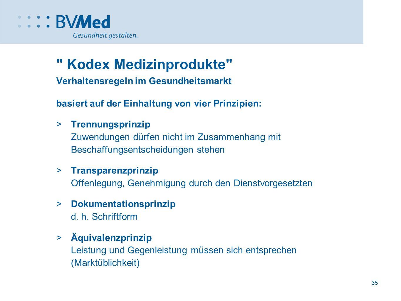 35 Kodex Medizinprodukte Verhaltensregeln im Gesundheitsmarkt basiert auf der Einhaltung von vier Prinzipien:  Trennungsprinzip Zuwendungen dürfen nicht im Zusammenhang mit Beschaffungsentscheidungen stehen  Transparenzprinzip Offenlegung, Genehmigung durch den Dienstvorgesetzten  Dokumentationsprinzip d.