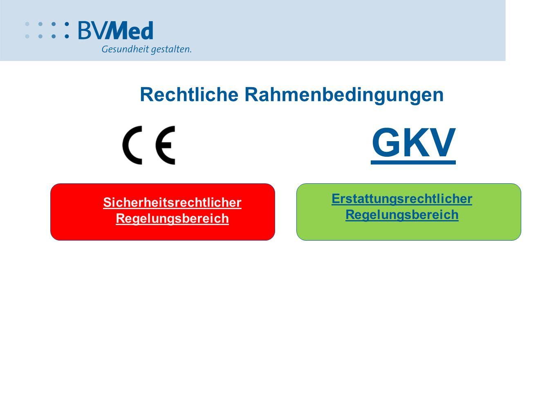 Rechtliche Rahmenbedingungen Sicherheitsrechtlicher Regelungsbereich Erstattungsrechtlicher Regelungsbereich GKV