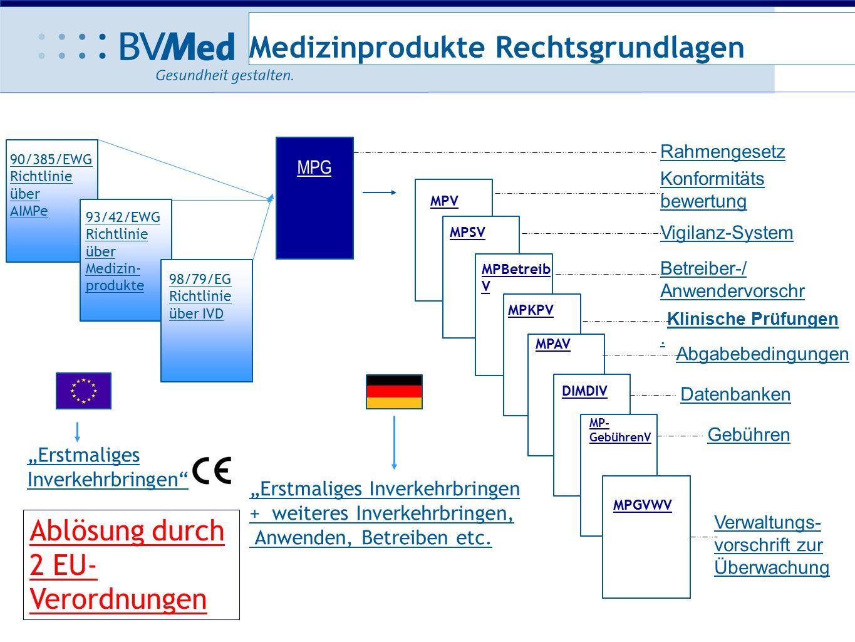 Medizinprodukte Rechtsgrundlagen 90/385/EWG Richtlinie über AIMPe 93/42/EWG Richtlinie über Medizin- produkte MPG MPV MPSV 98/79/EG Richtlinie über IV