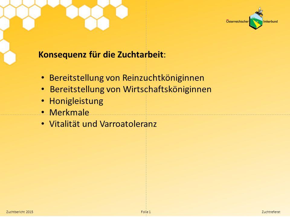 Zuchtbericht 2015 Folie 1 Zuchtreferat Konsequenz für die Zuchtarbeit: Bereitstellung von Reinzuchtköniginnen Bereitstellung von Wirtschaftsköniginnen Honigleistung Merkmale Vitalität und Varroatoleranz