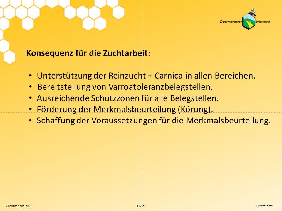 Zuchtbericht 2015 Folie 1 Zuchtreferat Zusammenfassung der Zuchtarbeit in Österreich Kein Zuchtbericht von den Landesverbänden: Burgenland Oberösterreich Steiermark Tirol Trotz einheitlicher Formulare unterschiedliche Daten Vergleichbarkeit und Verwendbarkeit beschränkt
