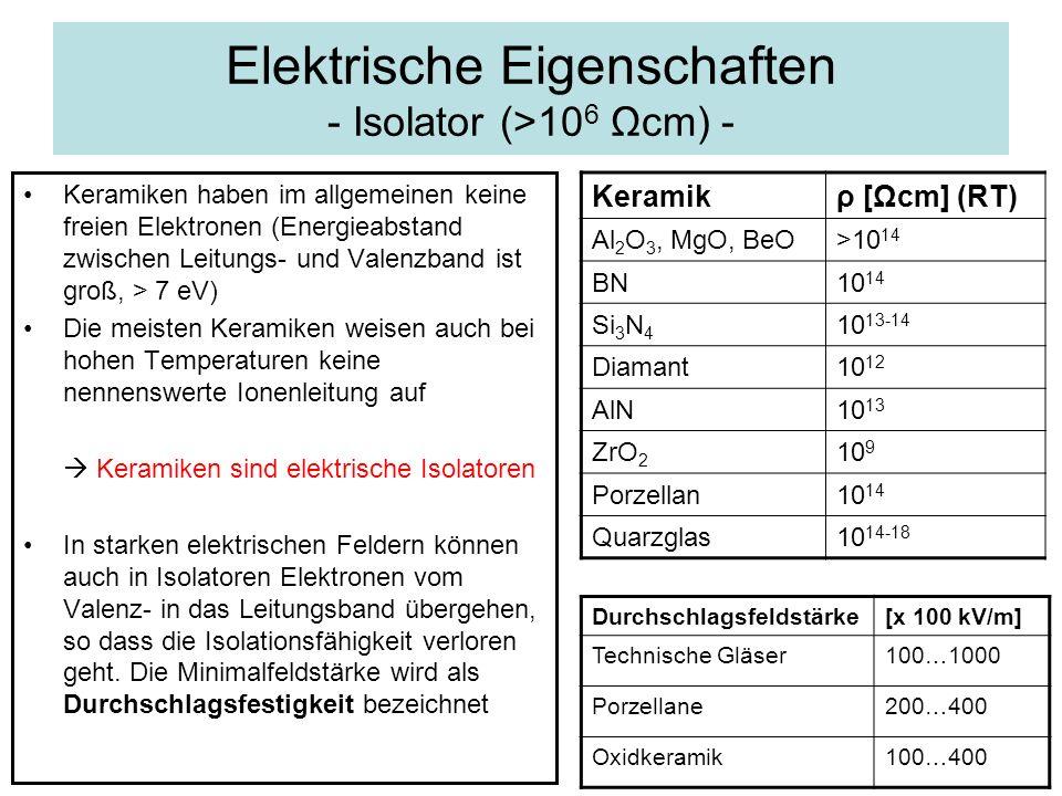Elektrische Eigenschaften - Isolator (>10 6 Ωcm) - Keramiken haben im allgemeinen keine freien Elektronen (Energieabstand zwischen Leitungs- und Valen