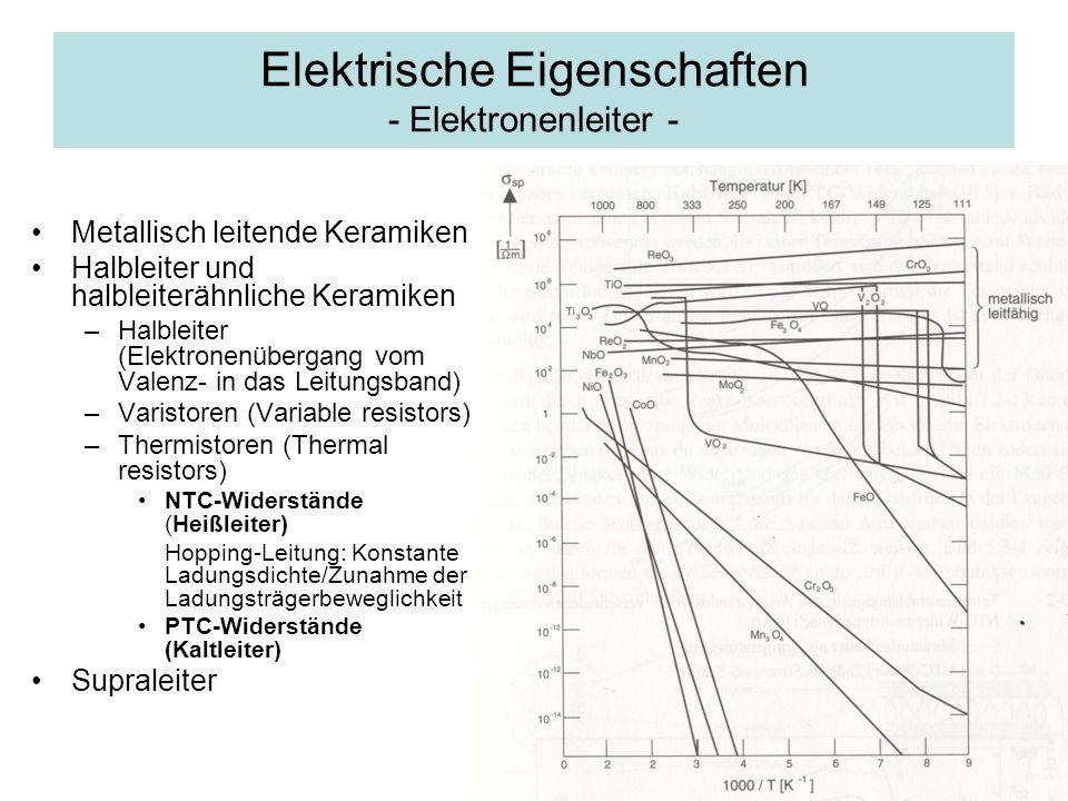 Elektrische Eigenschaften - Elektronenleiter - Metallisch leitende Keramiken Halbleiter und halbleiterähnliche Keramiken –Halbleiter (Elektronenüberga