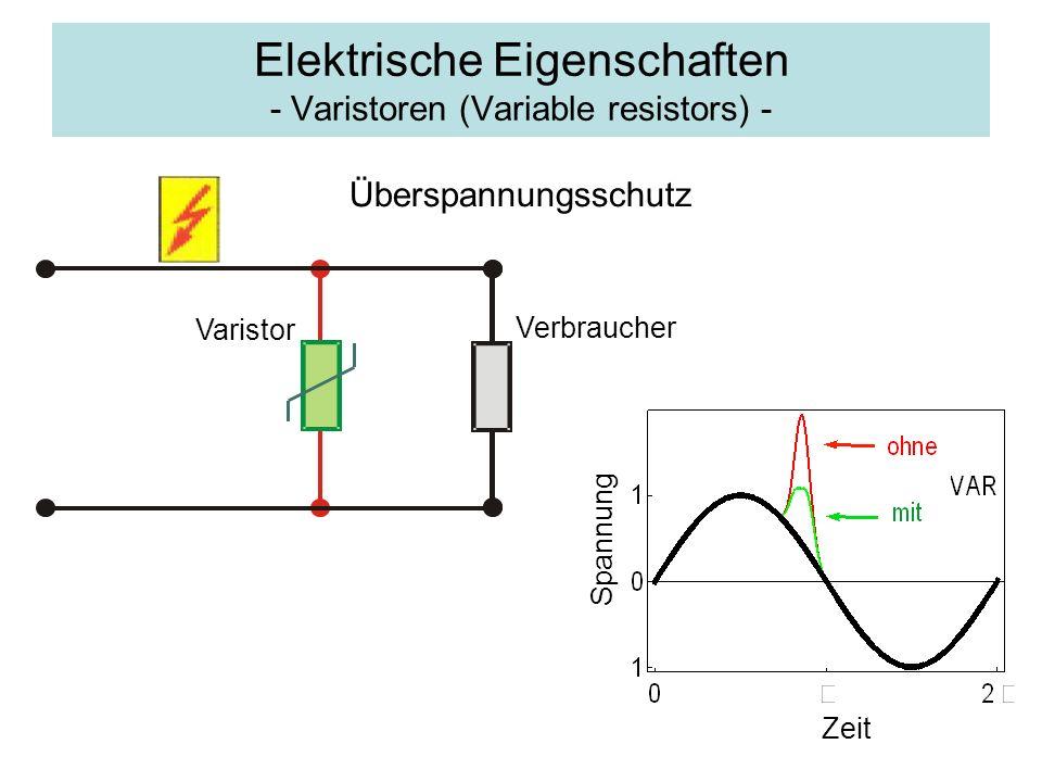 Elektrische Eigenschaften - Varistoren (Variable resistors) - Spannung Zeit Überspannungsschutz Varistor Verbraucher