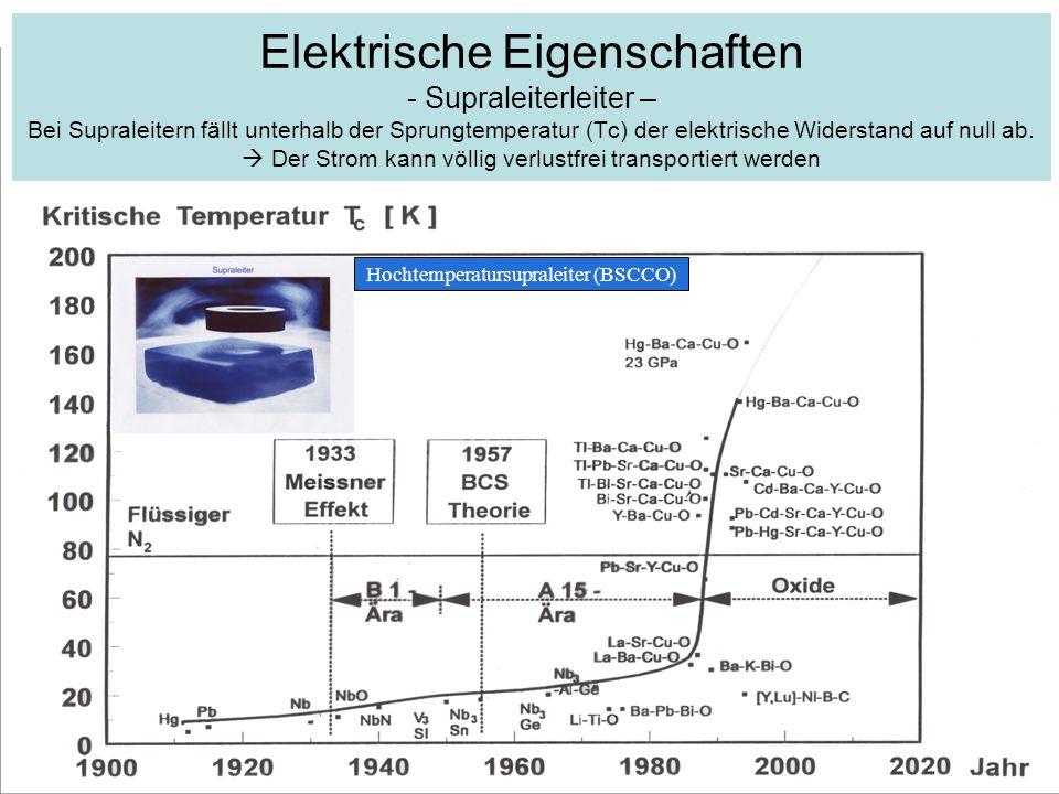 Hochtemperatursupraleiter (BSCCO) Elektrische Eigenschaften - Supraleiterleiter – Bei Supraleitern fällt unterhalb der Sprungtemperatur (Tc) der elekt