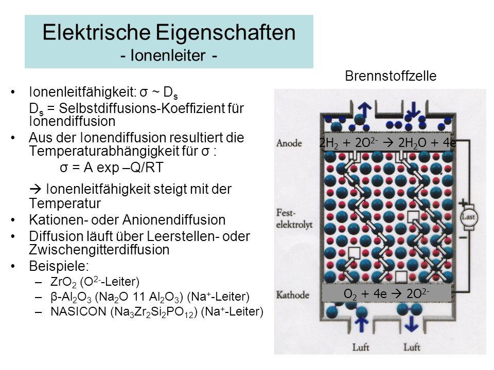Elektrische Eigenschaften - Ionenleiter - Ionenleitfähigkeit: σ ~ D s D s = Selbstdiffusions-Koeffizient für Ionendiffusion Aus der Ionendiffusion res