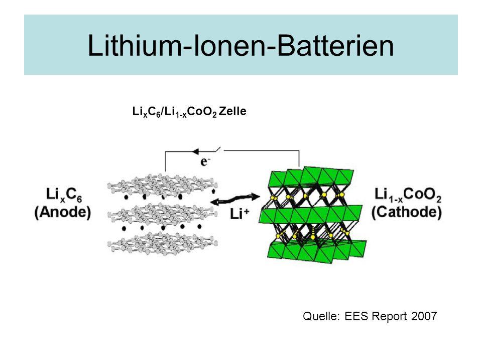 Lithium-Ionen-Batterien Li x C 6 /Li 1-x CoO 2 Zelle Quelle: EES Report 2007