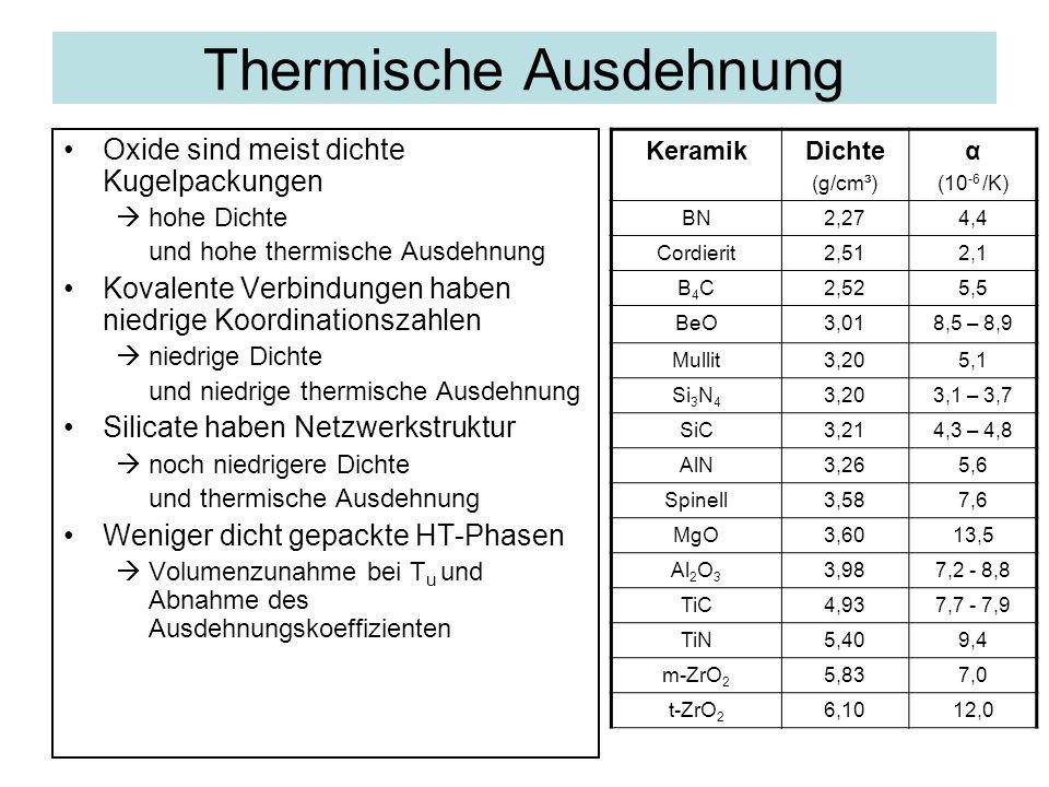 Thermische Ausdehnung Oxide sind meist dichte Kugelpackungen  hohe Dichte und hohe thermische Ausdehnung Kovalente Verbindungen haben niedrige Koordi