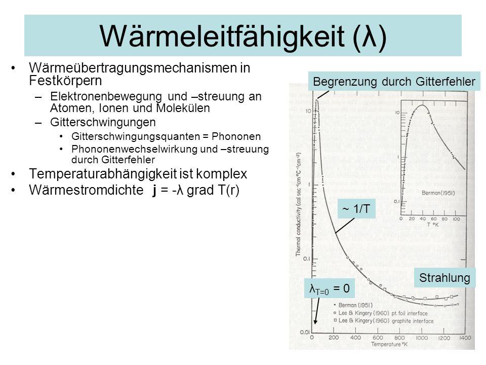Wärmeleitfähigkeit (λ) Wärmeübertragungsmechanismen in Festkörpern –Elektronenbewegung und –streuung an Atomen, Ionen und Molekülen –Gitterschwingunge