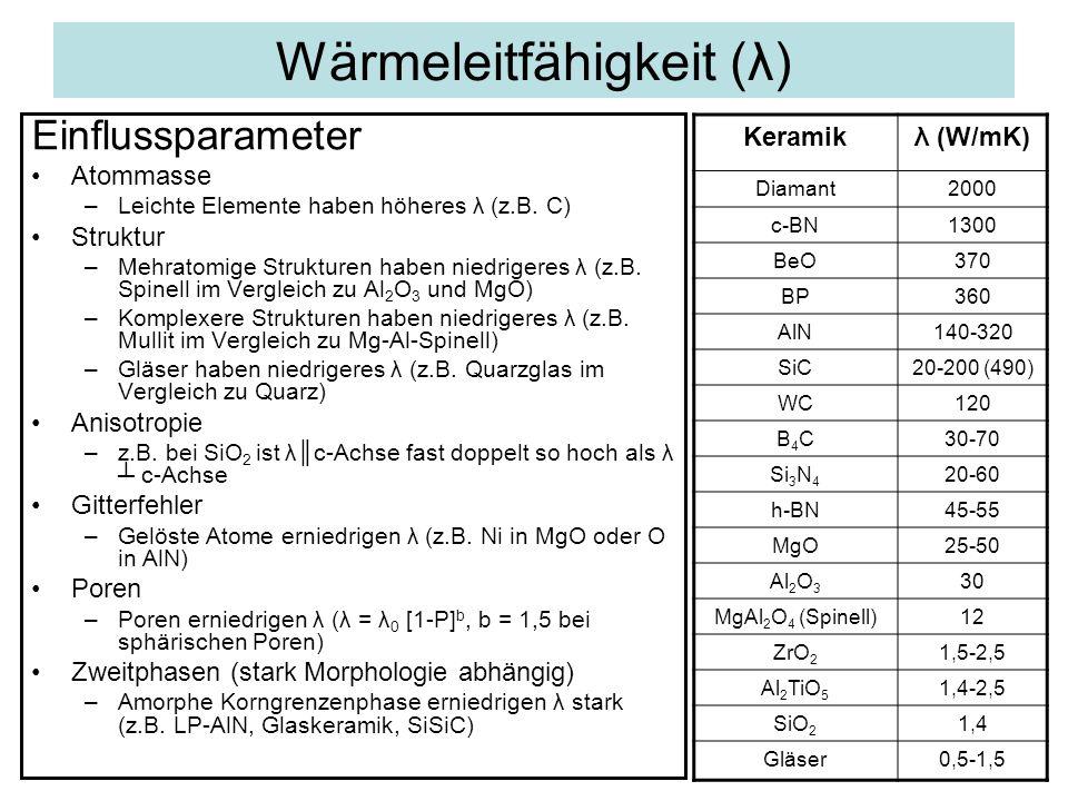 Wärmeleitfähigkeit (λ) Einflussparameter Atommasse –Leichte Elemente haben höheres λ (z.B. C) Struktur –Mehratomige Strukturen haben niedrigeres λ (z.