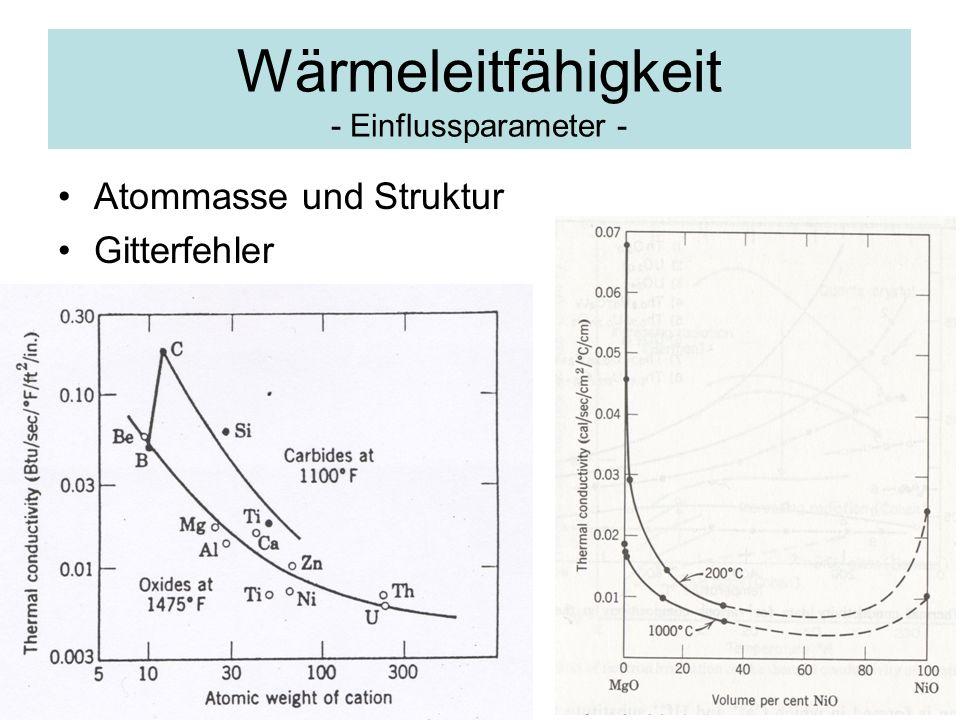 Wärmeleitfähigkeit - Einflussparameter - Atommasse und Struktur Gitterfehler