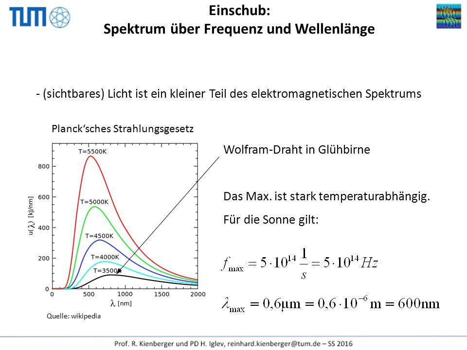 Einschub: Spektrum über Frequenz und Wellenlänge - (sichtbares) Licht ist ein kleiner Teil des elektromagnetischen Spektrums Wolfram-Draht in Glühbirn