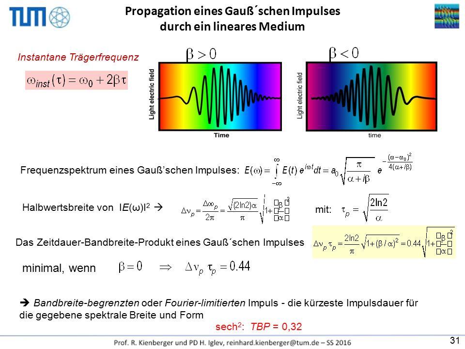 Propagation eines Gauß´schen Impulses durch ein lineares Medium Frequenzspektrum eines Gauß'schen Impulses: Halbwertsbreite von IE(ω)I 2  mit: Das Ze