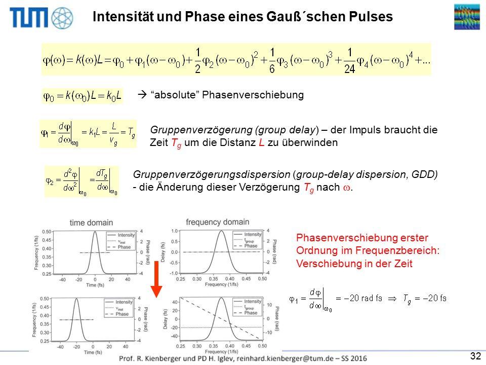"""Intensität und Phase eines Gauß´schen Pulses  """"absolute"""" Phasenverschiebung Gruppenverzögerung (group delay) – der Impuls braucht die Zeit T g um die"""