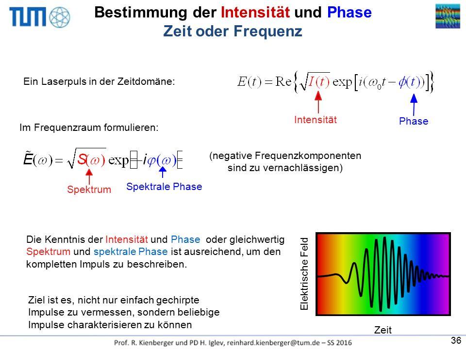 Ein Laserpuls in der Zeitdomäne: Intensität Phase Im Frequenzraum formulieren: Spektrale Phase (negative Frequenzkomponenten sind zu vernachlässigen)