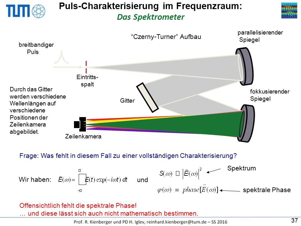 Durch das Gitter werden verschiedene Wellenlängen auf verschiedene Positionen der Zeilenkamera abgebildet. Puls-Charakterisierung im Frequenzraum: Das