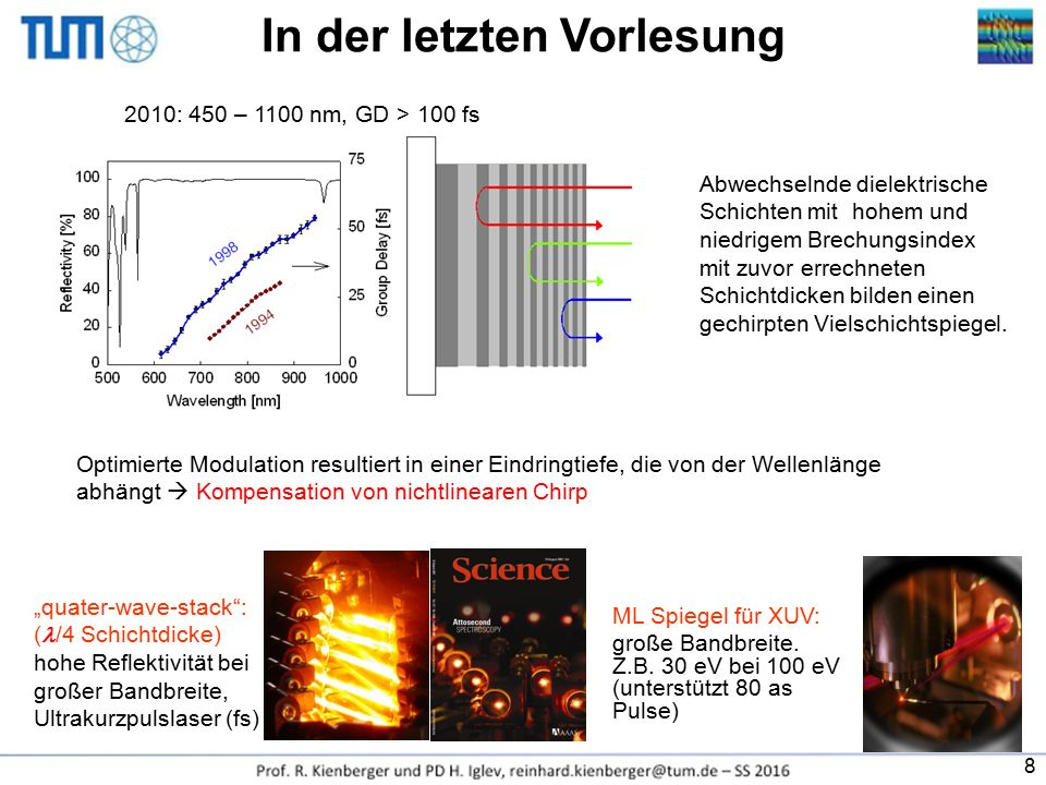 """Prisms/Chirped Mirror Compressor Problem: SPM im letzten Prisma induziert """"spectral narrowing für negativ gechirpten Pulse."""