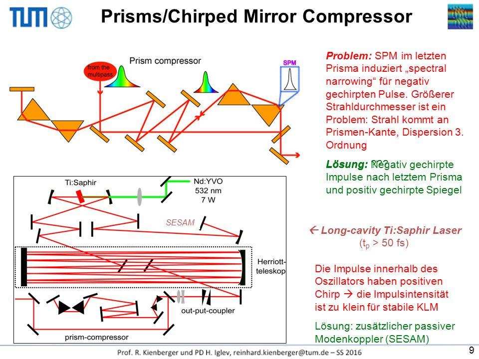 """Prisms/Chirped Mirror Compressor Problem: SPM im letzten Prisma induziert """"spectral narrowing"""" für negativ gechirpten Pulse. Größerer Strahldurchmesse"""