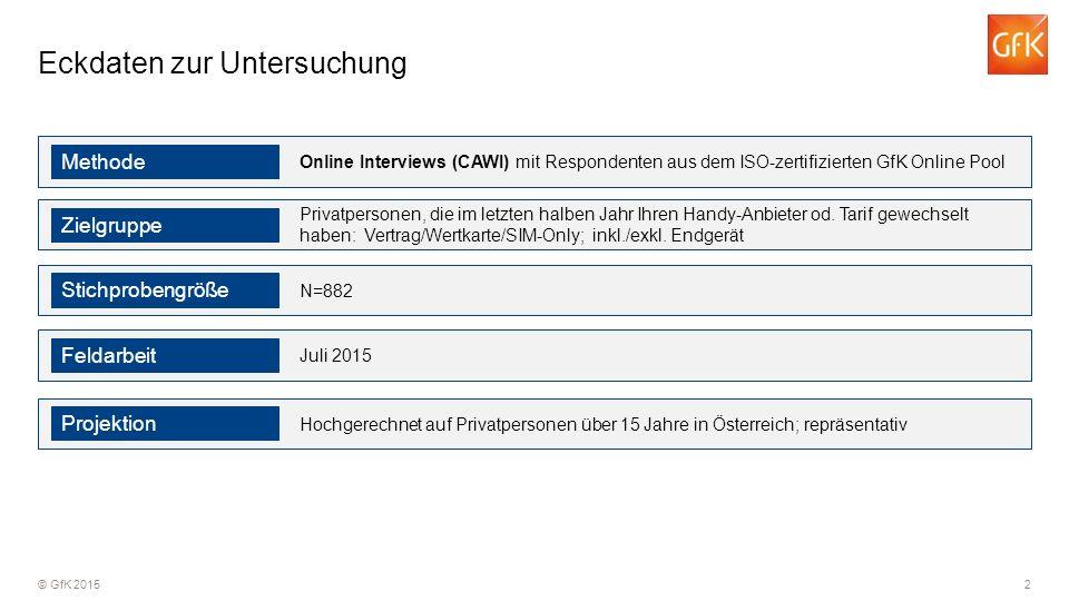 © GfK 2015 2 Eckdaten zur Untersuchung Online Interviews (CAWI) mit Respondenten aus dem ISO-zertifizierten GfK Online Pool Methode Privatpersonen, die im letzten halben Jahr Ihren Handy-Anbieter od.